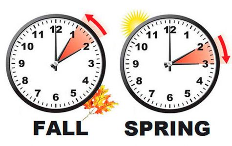 Is Daylight Savings Time Beneficial?