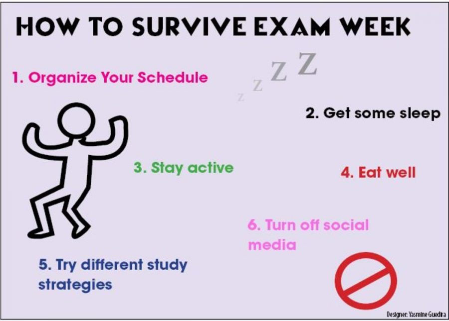 How+To+Prepare+For+Exams