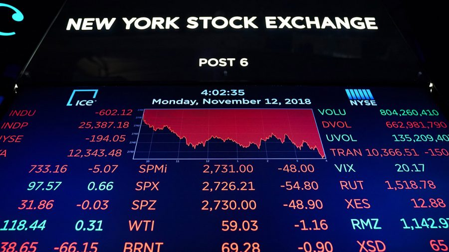 Investing+In+The+Stock+Market